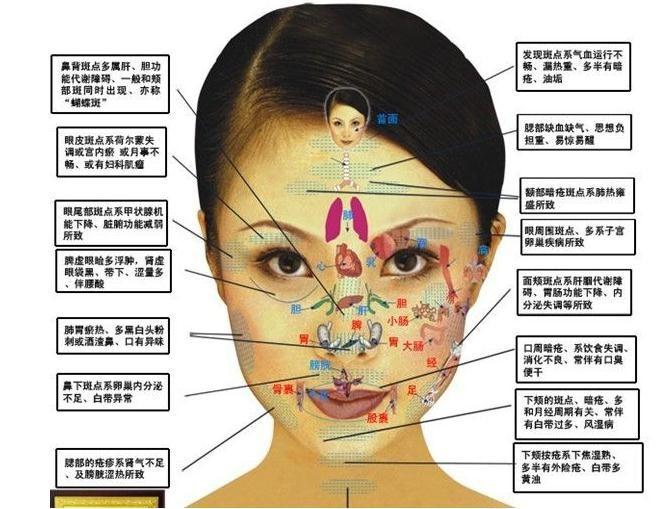 gesichts akupunktur bilder